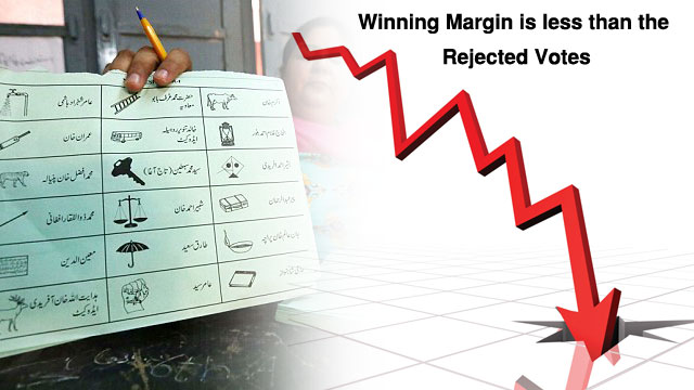 35 Constituencies Where Winning Margin is Less than the Rejected Votes