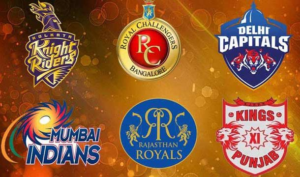 IPL 2019 Auction: Teams Finalized