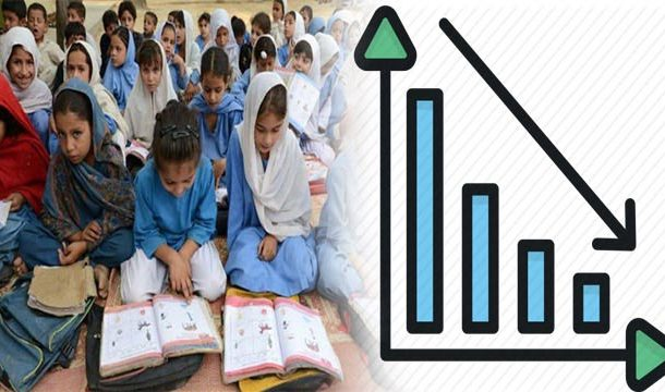 Pakistan's Literacy Rate Dropped to 58%