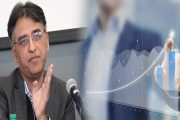 Balochistan Uplift Projects Rs. 200 Billion to be Spent This Year: Asad Umar
