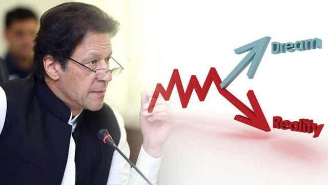 Why PTI Government Failed on Economic Front?