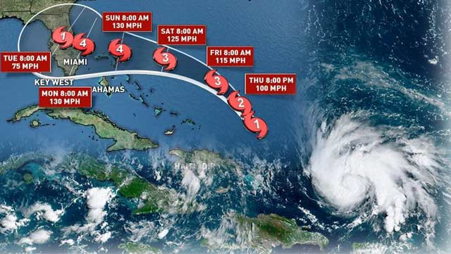 Hurricane Dorian Moved Towards Bahamas, Florida