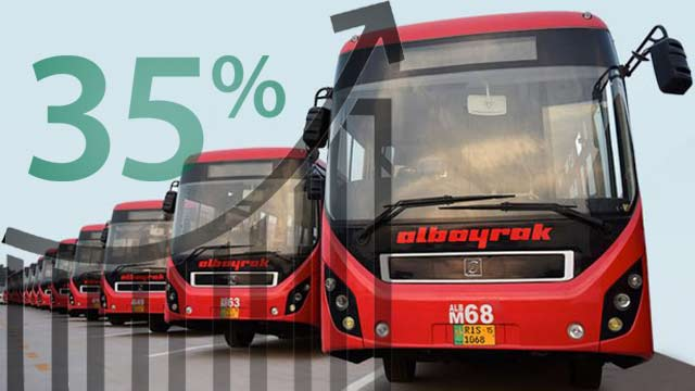 35% Increase in the Fares of Public Transport in Punjab