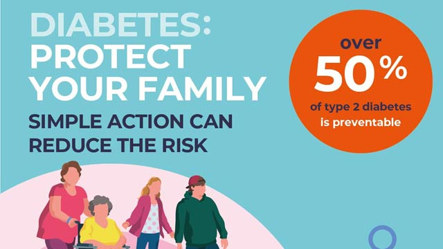 Family and Diabetes, 2019