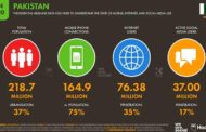 75% of Pakistan's Population Uses Mobile