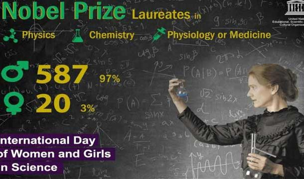 UN Published 7 Women List on World Scientific Day for Women and Girls