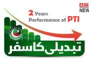 PTI Government: High Hopes, Average Performance