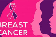Breast Cancer has Become the Major Cause of Death in Women