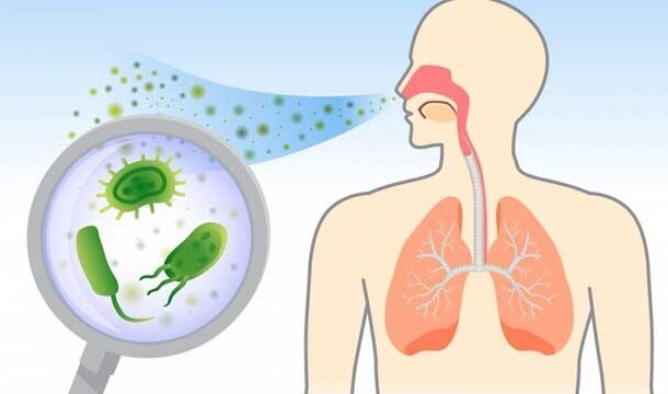 Antibacterial Resistance in Lower Respiratory Tract Bacterial Pathogens Raise a Global Concern
