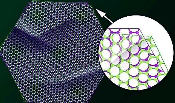 Scientists Discovered the 'Magic-Angle' Superconductor of Graphene